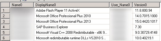 SCCM 2012 – List of SQL queries – Karthick Jokirathinam's blog